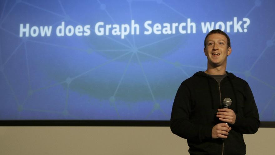 Что такое Graph Search