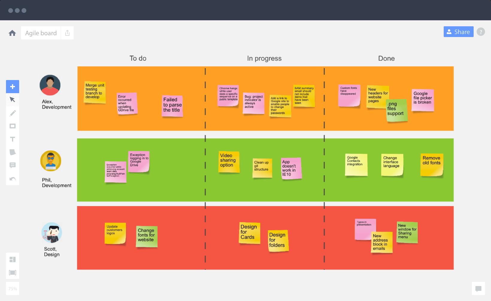 Scrum - система управления проектами
