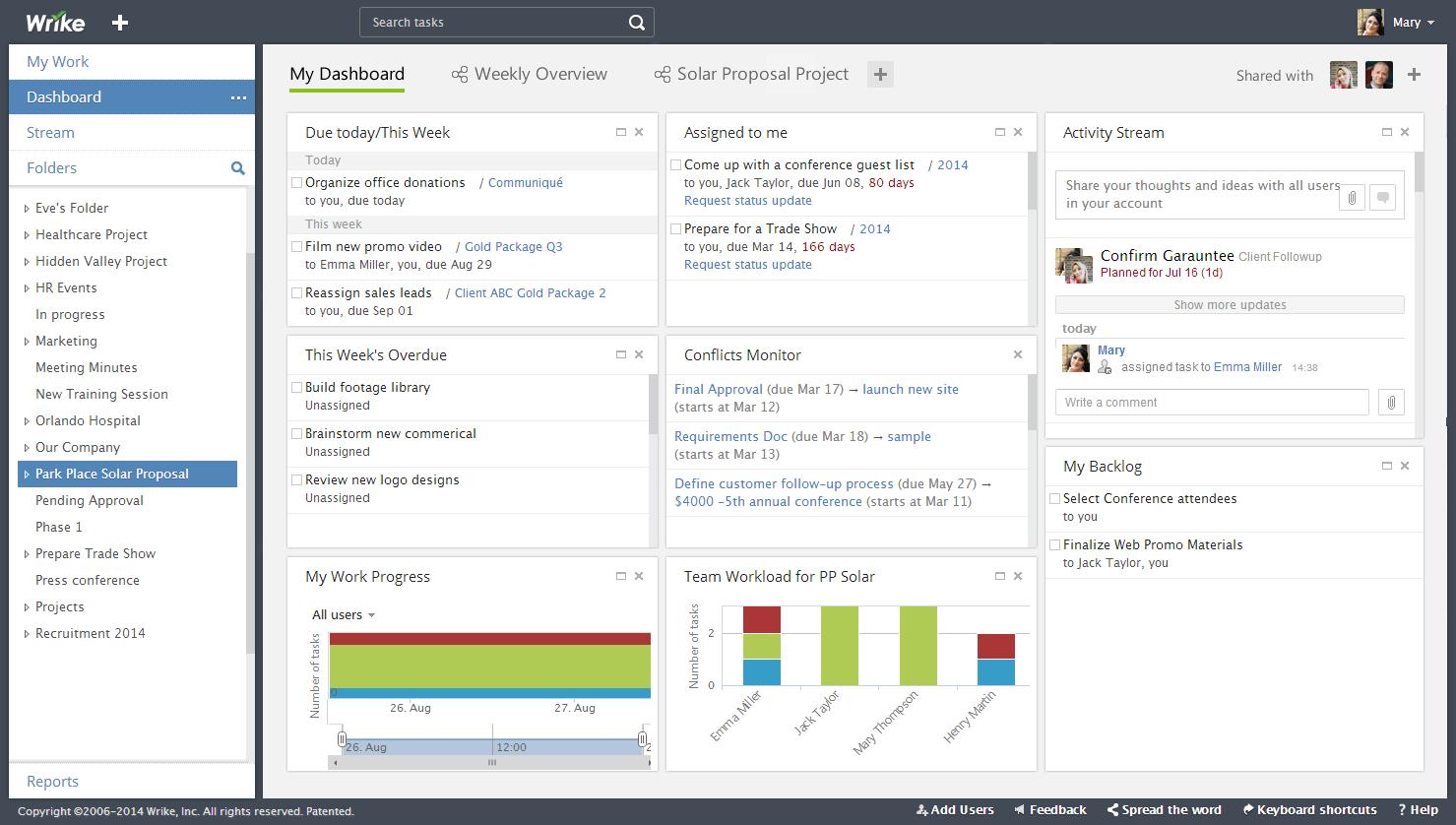 Wrike – единая система для работы над проектами вместе с командой с расширенными функциональными особенностями