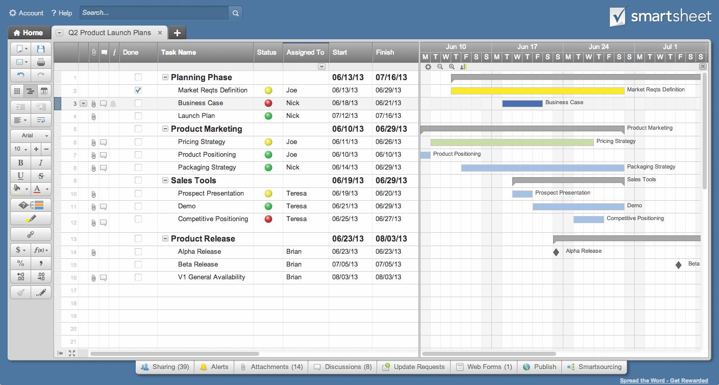 Smartsheet – ветеран на рынке сервисов для управления проектами.