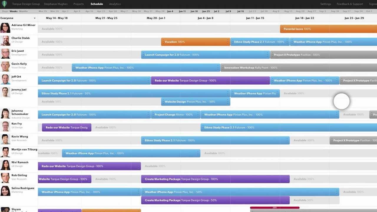 10,000ft – таск-менеджер, позволяющий создать профиль для каждого участника проекта, работать над проектами вместе с командой, назначать задачи, следить за загруженностью каждого участника.